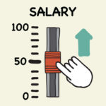 How to calculate the minimum salary you need to have?